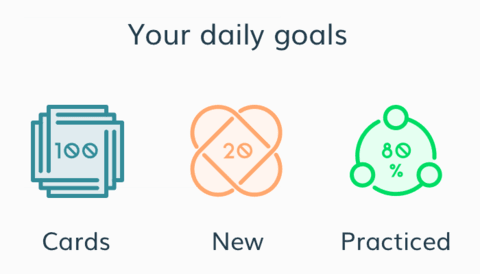 New Milestone goals should only take you 20 minutes to achieve